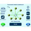 Biodex Balance System  SD